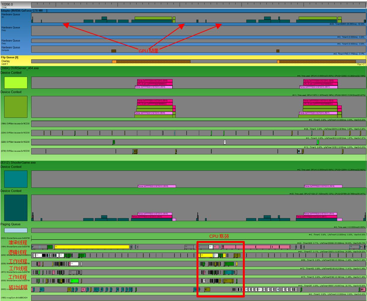 图5   GPUView分析《猎影计划》时间线视图
