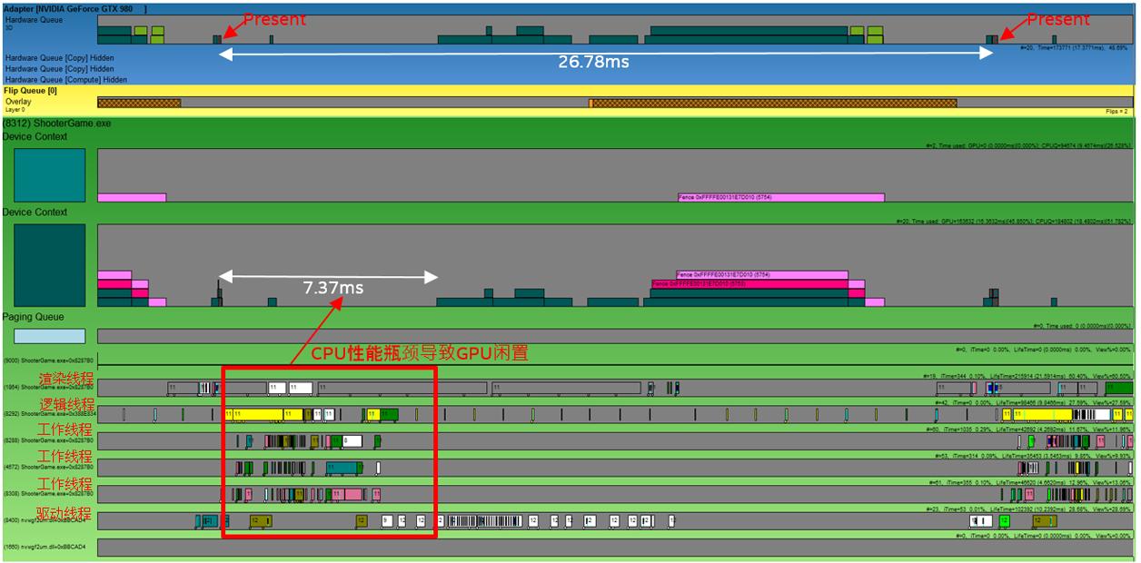 图6   GPUView分析《猎影计划》时间线视图(单帧)