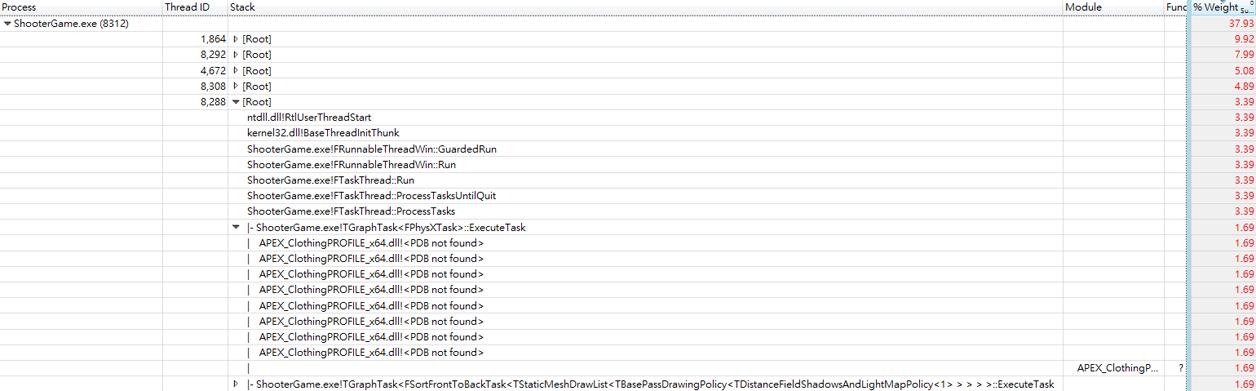 图10  工作线程T8288的调用堆栈