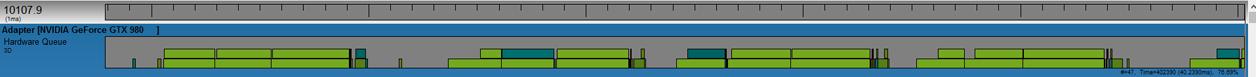 图14  优化后《猎影计划》的 GPU 利用率